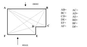 Как правильно замерить натяжной потолок?