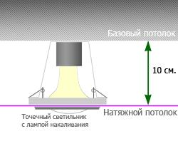минимальная высота натяжного потолка