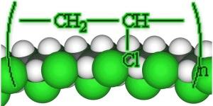 химический состав натяжного потолка