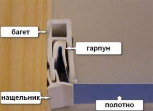 устройство натяжного потолка